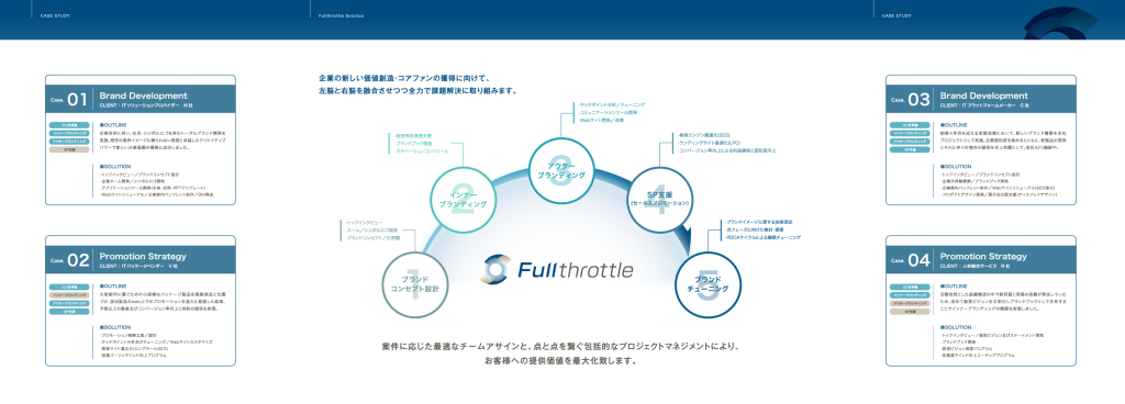 ftl_catalog2010-1