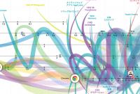 infographic02